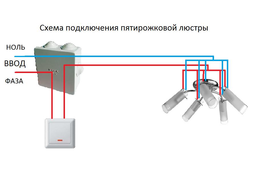 Схема восьмирожковой люстры